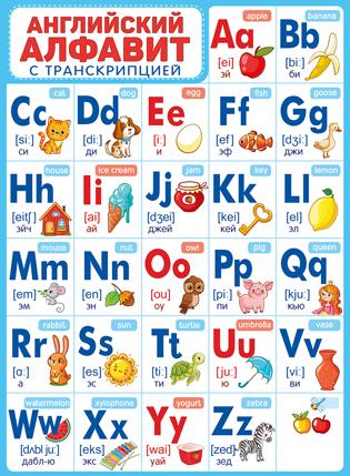 Плакат Английский алфавит с транскрипцией! А2, вертик