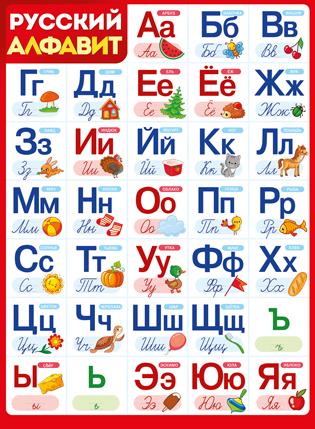 Плакат Русский алфавит А2, вертик