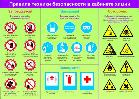 Плакат Правила техники безопасности во время практических занятий в кабинете химии