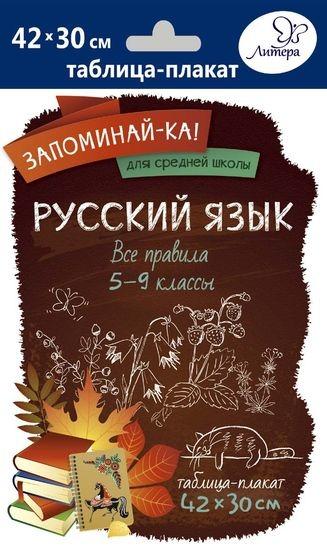 Таблица-плакат Русский язык. 5-9 кл.: Все правила