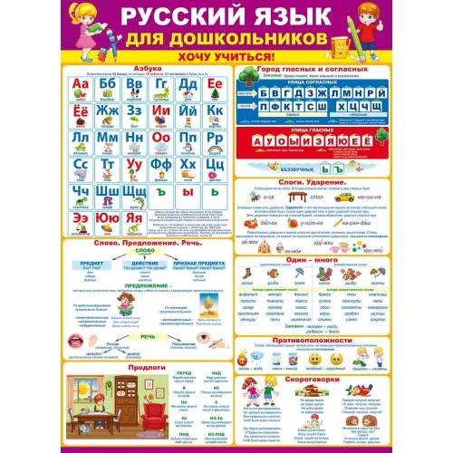 Плакат Русский язык для дошкольников А2 вертик мальчик и девочка с портфелями