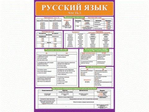 Плакат Русский язык Часть2 А2 вертик сиреневая рамка