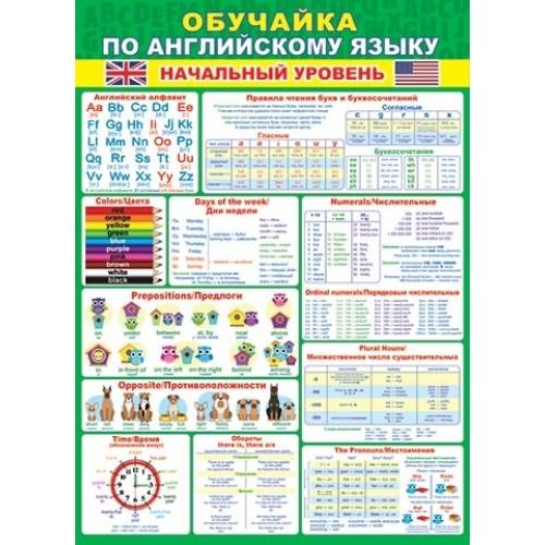 Плакат Обучайка по английскому языку. Начальный уровень А2 вертик