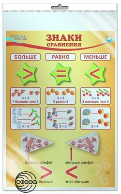 Плакат Знаки сравнения (больше, равно, меньше) А3 ( в индивидуальной упак.)