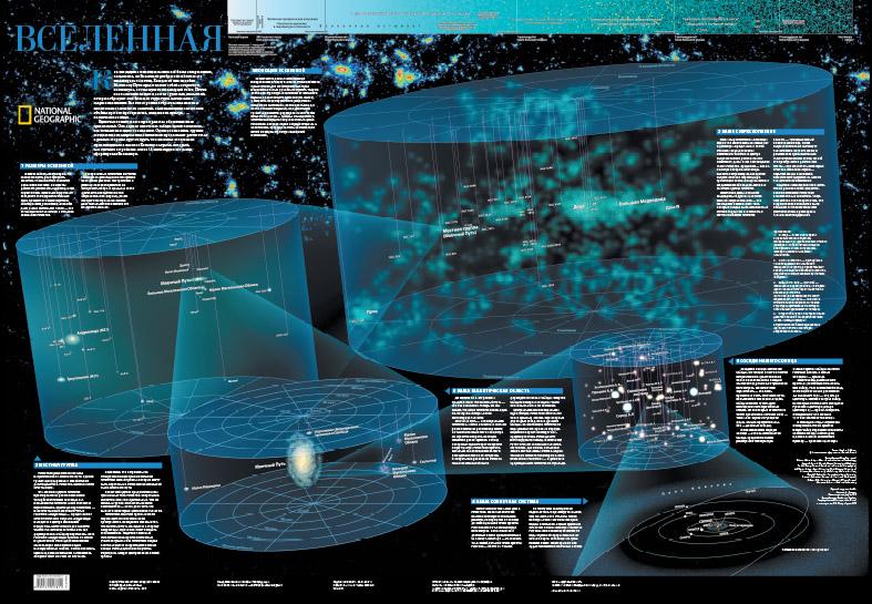 Карта: Вселенная