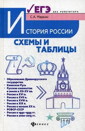 История России: Схемы и таблицы: Поготовка к ЕГЭ