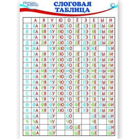 Плакат Слоговая таблица А3 вертик