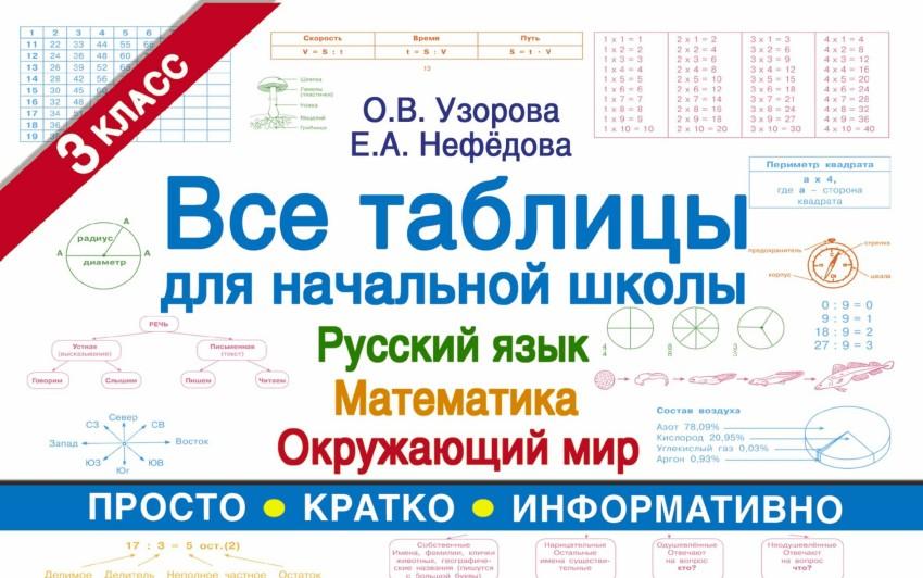 Все таблицы для начальной школы. 3 кл.: Русский язык. Математика. Окружающи