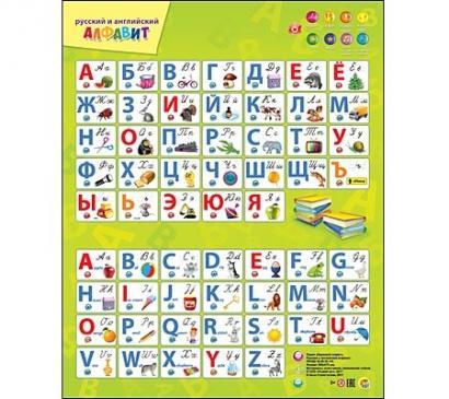 Звуковой плакат Русский и английский алфавит