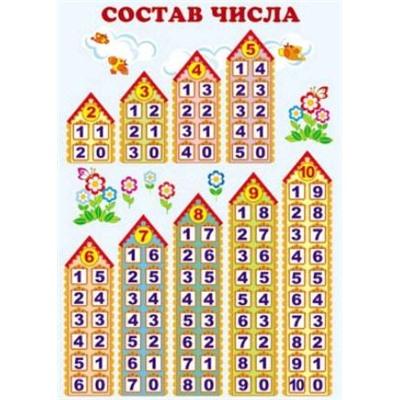 Плакат Состав числа А3 (в индивидуальной упаковке с европодвесом)