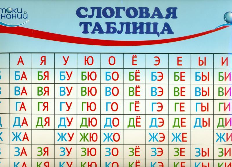 Плакат Слоговая таблица А3 (ламинир. в индивидуальной упаковке)