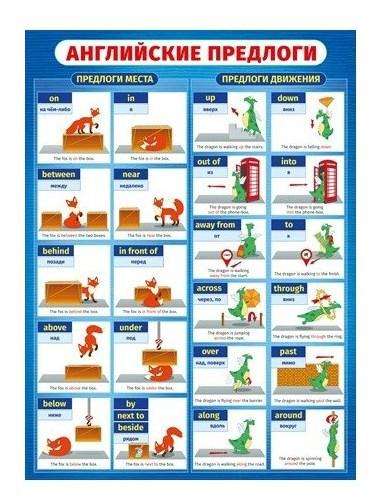 Плакат Английские предлоги А2 вертик синий фон