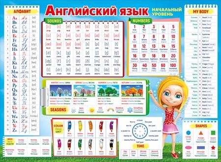 Плакат Английский язык начальный уровень А2 горизонт девочка