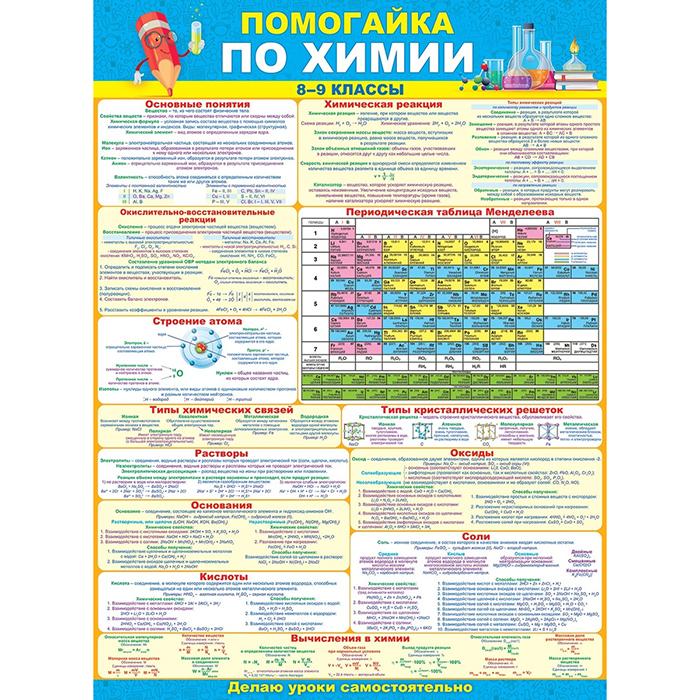 Плакат Помогайка по химии 8-9кл Карандаш А2 вертик