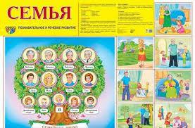 Плакат Семья, А2 горизонт