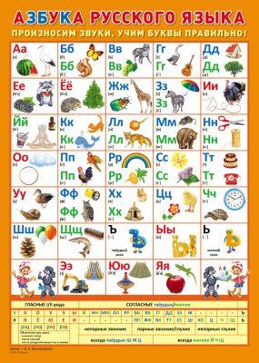 Плакат Азбука русского языка. Произносим звуки, учим буквы правильно. А2 ве