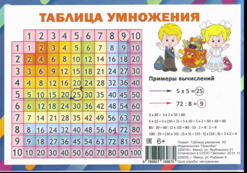 Плакат Таблица умножения А5