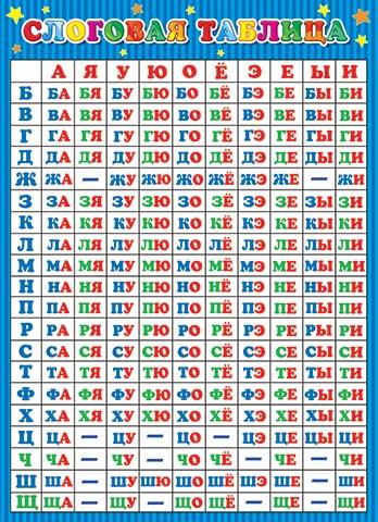 Плакат Слоговая таблица А2 вертик звезды синяя рамка