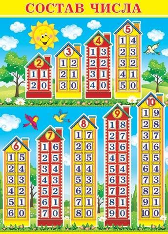 Плакат Состав числа А2 вертик домики