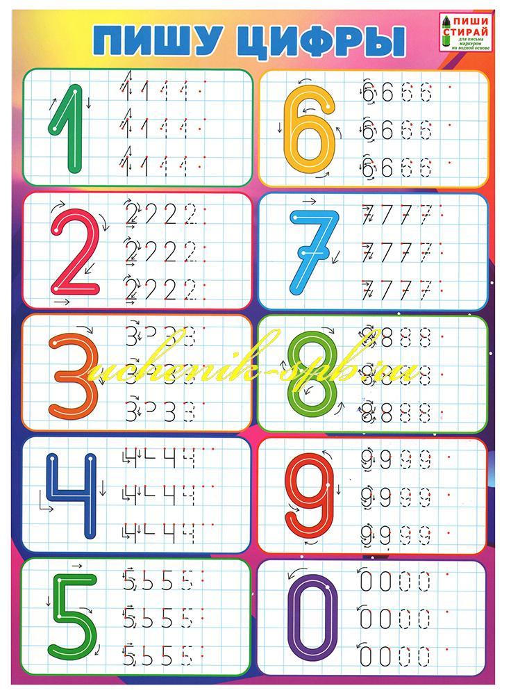 Плакат Пишу цифры А4 Пиши Стирай вертик