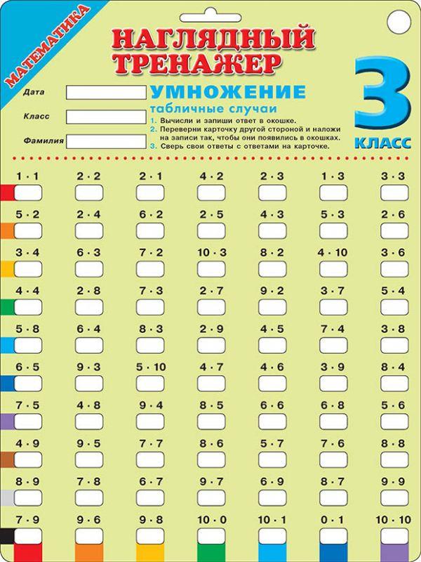 Памятки-шпаргалки. Математика. Умножение (табличные случаи). 3 класс