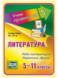 Таблица-плакат Литература. 5-11 кл.: Роды литературы. Лироэпика. Драмы ФГОС