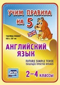 Таблица-плакат Английский язык. 2-4 кл.: Будущее простое время ФГОС