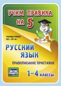Таблица-плакат Русский язык. 1-4 кл.: Правописание приставок ФГОС