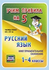 Таблица-плакат Русский язык. 1-4 кл.: Имя прилагательное. Склонение ФГОС