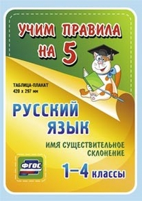 Таблица-плакат Русский язык. 1-4 кл.: Имя существительное. Склонение ФГОС