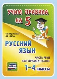Таблица-плакат Русский язык. 1-4 кл.: Часть речи. Имя прилагательное ФГОС