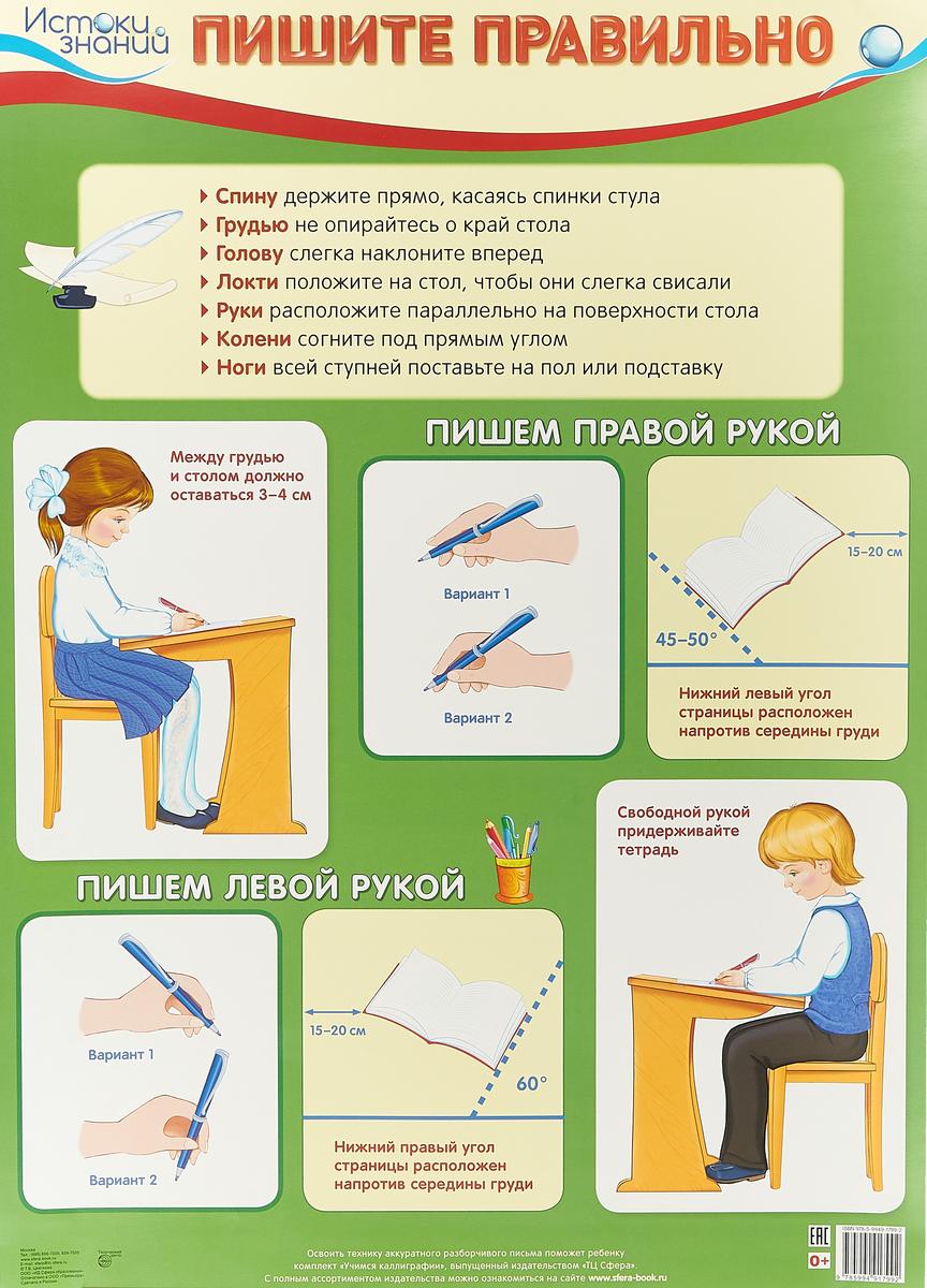Плакат Пишите правильно