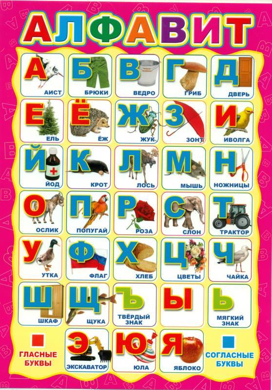 Плакат Алфавит А4 памятка (ламинир., в инд. упаковке с европодвесом)