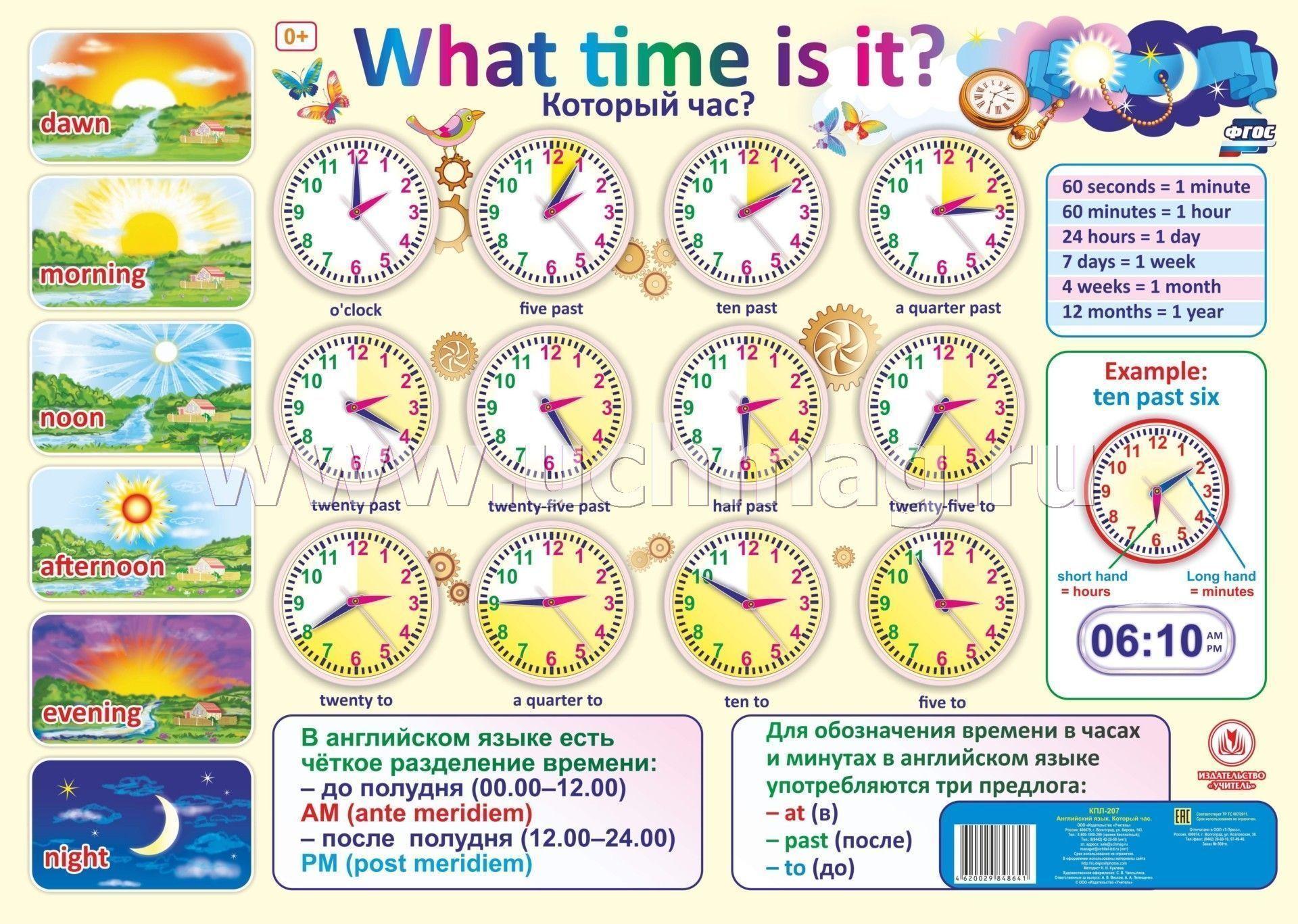 Плакат Английский язык Который час?