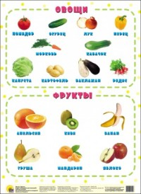 Плакат Овощи. Фрукты