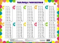 Плакат Таблица умножения