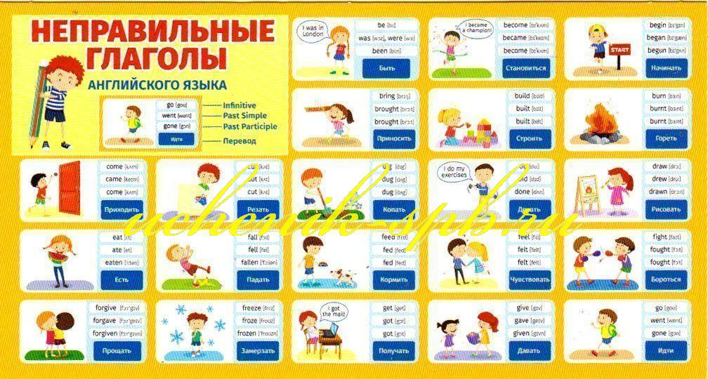 Шпаргалка-карточка Неправильные глаголы английского языка А6